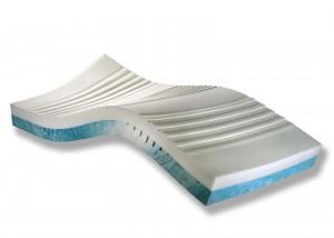Unifoam mattress